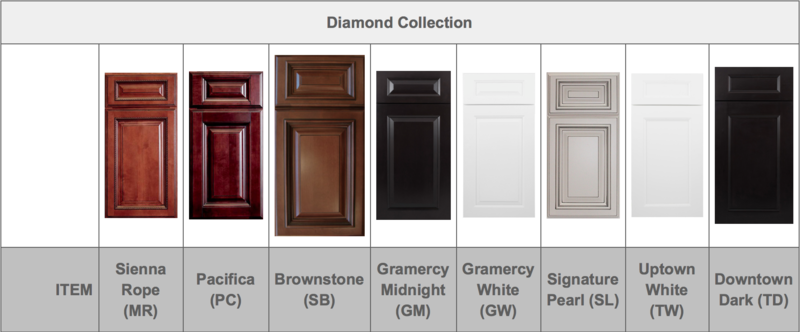 10x10 kitchen cabinets starting at only forevermark diamond